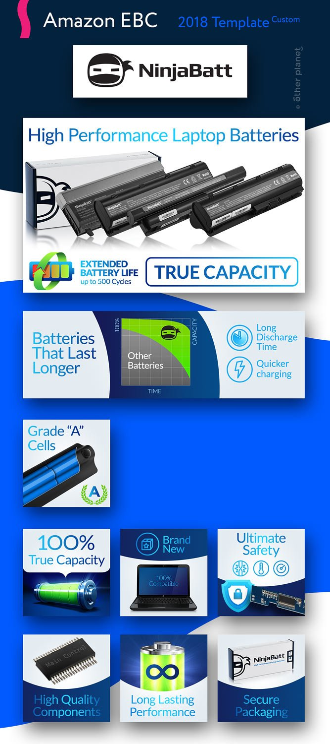 Amazon EBC image for travel charger Enhanced Brand Content Image